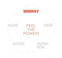 Beck und Beck Ärzte - Feel the power! - energy concept